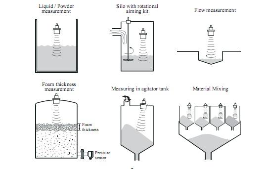 Cảm biến siêu âm đo mức chất lỏng Finetek