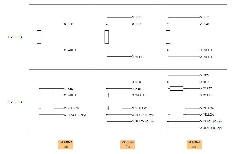 Các loại cảm biến đo nhiệt độ PT100 loại dây
