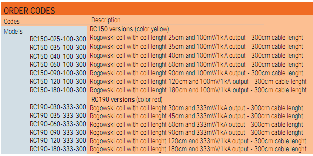 Chuyển đổi tín hiệu dòng 250-500-1000 sang 4-20mA