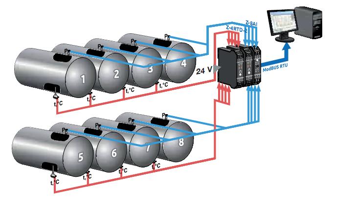 Chuyển đổi tín hiệu nhiệt độ RTD sang Modbus RTU
