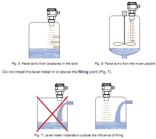 Thiết bị đo mực nước trong bể