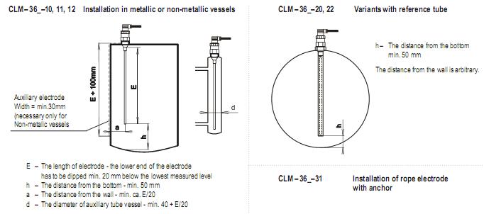 Cảm biến đo mực nước lò hơi