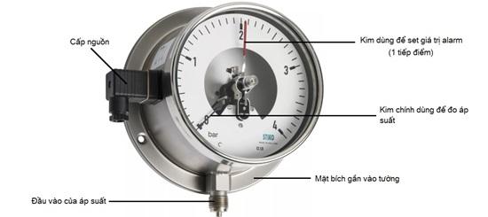 cấu tạo đồng hồ áp suất tiếp điểm điện