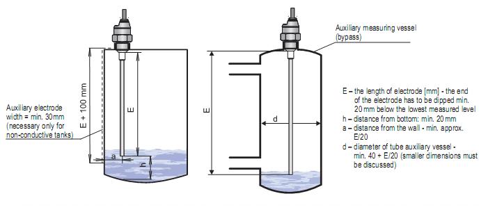 Cảm biến đo mức nhiên liệu