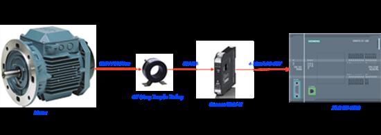CT dòng sơ cấp dùng bộ chuyển đổi Z201-H