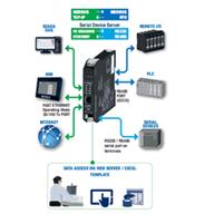 Iot là gì? Ứng dụng Iot trong công nghiệp