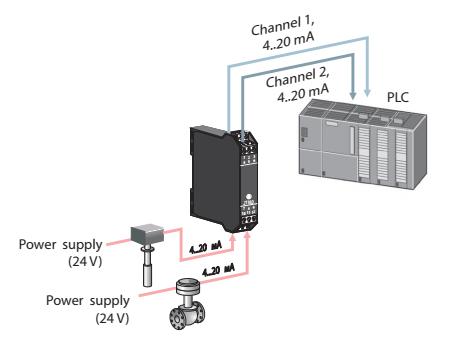 Bộ cách ly tín hiệu 4-20mA đa kênh
