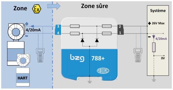 Bộ cách ly tín hiệu 4-20mA chống cháy nổ