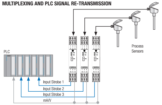 Bộ chuyển đổi tín hiệu NTC sang 4-20mA