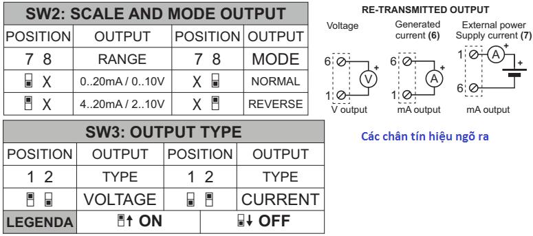 Bộ chuyển đổi tín hiệu biến trở ra 4-20mA, 0-10v
