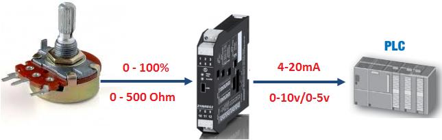 Bộ chuyển đổi biến trở ra 4-20mA, 0-10v