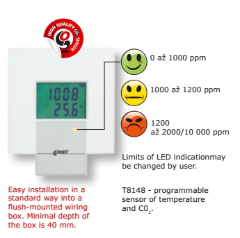 Cảm biến khí CO2