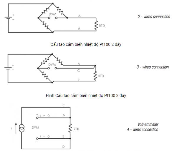Cấu tạo cảm biến nhiệt độ RTD