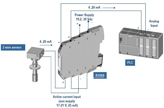 5 bộ cách ly tín hiệu 4-20mA thường dùng