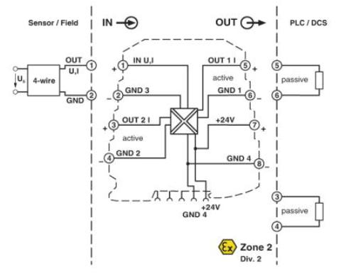 Bộ chia tín hiệu 4-20mA Phoenix Contact