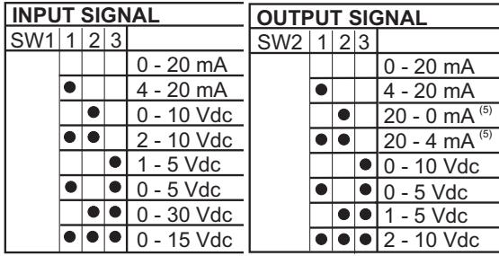 Bộ cách ly tín hiệu 0-10v K109UI