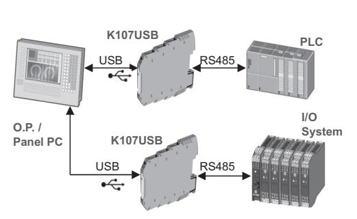 Truyền dữ liệu modbus sang USB