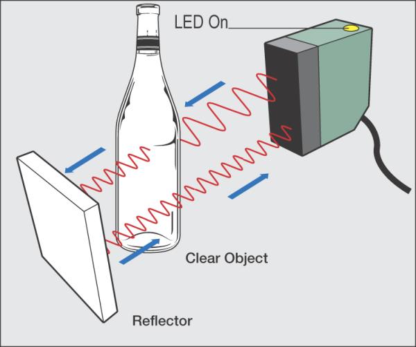 Cảm biến quang điện