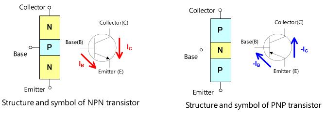Transistor là gì