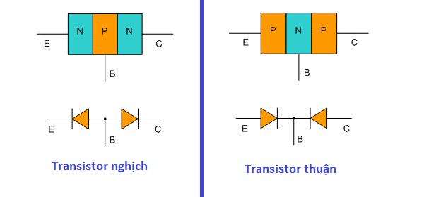 Transistor thuận và nghịch