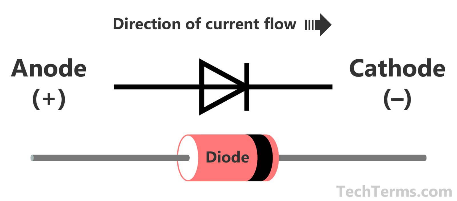 Diode là gì