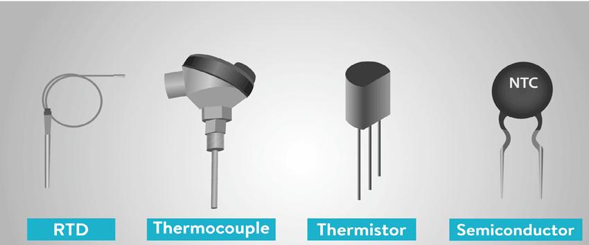 Các loại cảm biến nhiệt độ