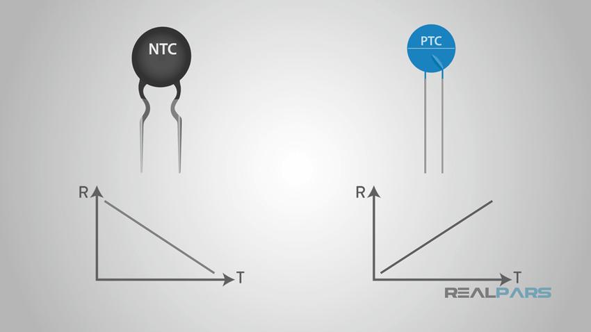 Cảm biến nhiệt độ NTC