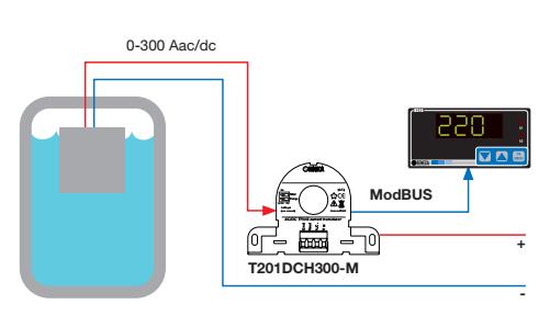 Ứng dụng biến dòng modbus