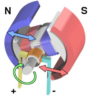động cơ 1 chiều chạy như thế nào