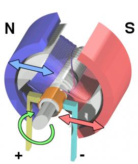Nguyên lý hoạt động của động cơ 1 chiều