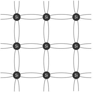 chất bán dẫn hoạt động như thế nào
