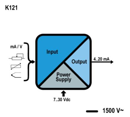 Bộ chuyển đổi nhiệt độ K121