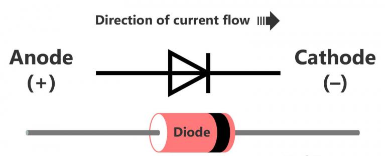 Cấu tạo diode