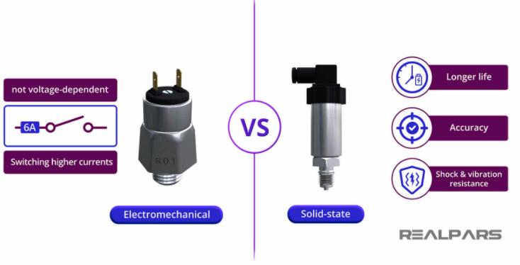 So sánh công tắc áp suất loại cơ và loại điện tử