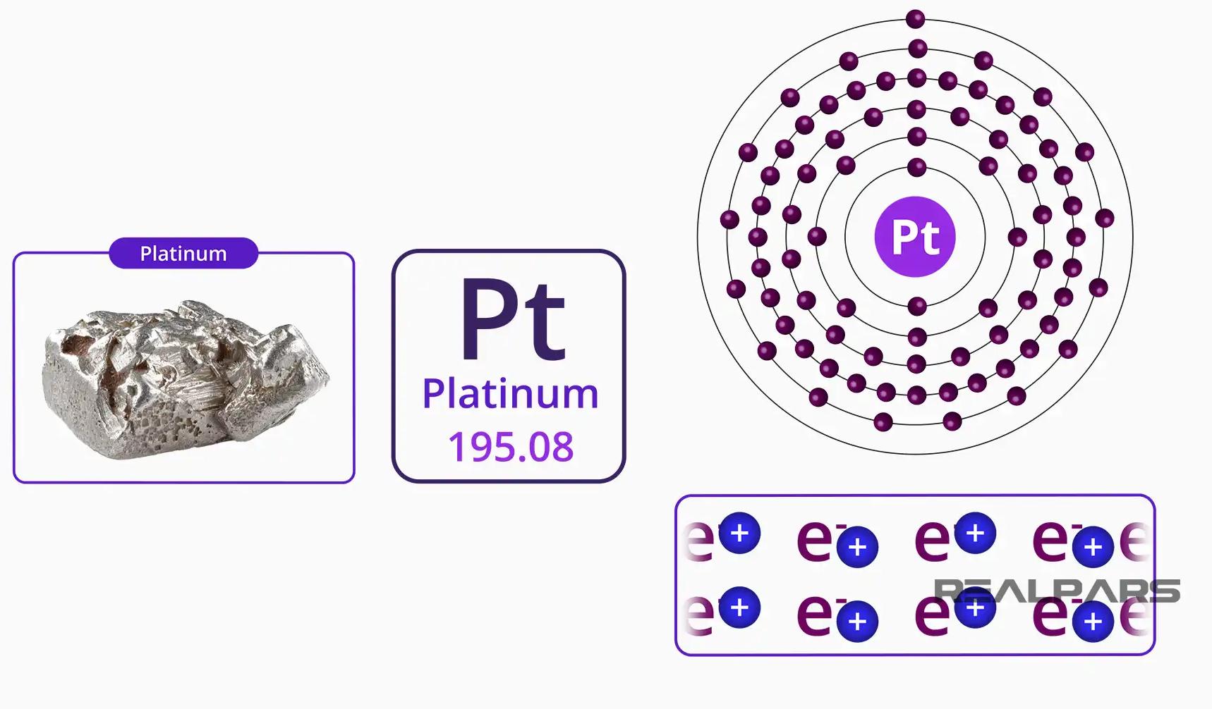 Tính chất vật lý của Platium